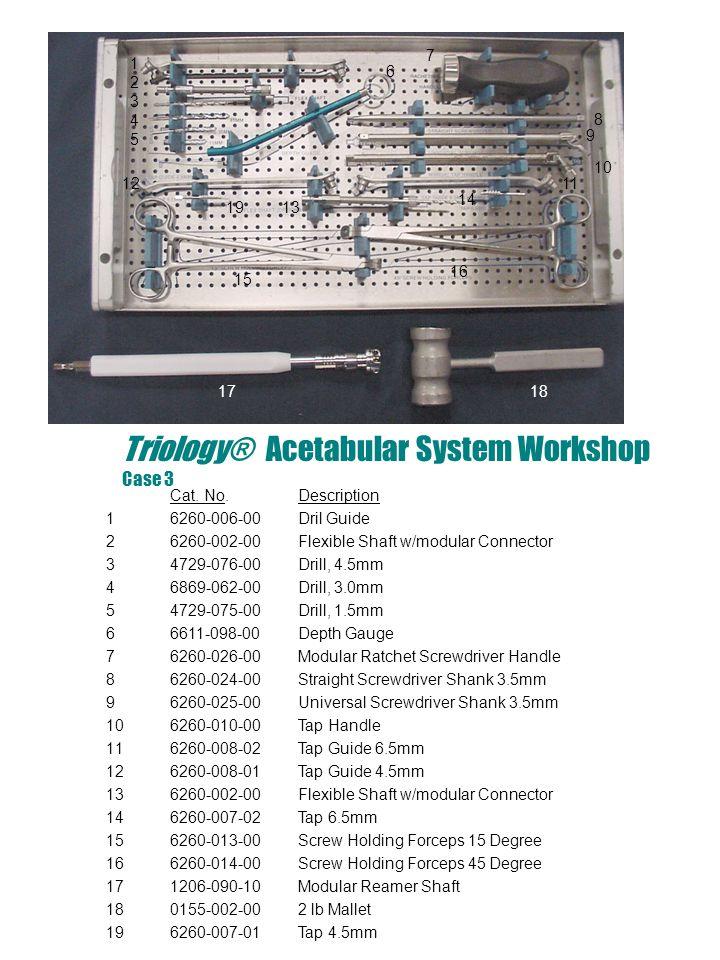 Triology® Acetabular System Workshop Case 3 Cat. No.