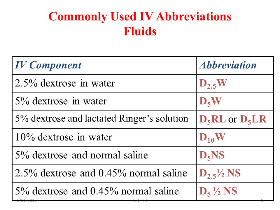 5/11/2015434 PHT10 IV ComponentAbbreviation Normal salineNS 0.45% normal saline0.45%NS or ½ NS lactated Ringer's solutionRL or LR sterile water for injectionSWFI bacteriostatic water for injectionBWFI sterile water for irrigationSW for irrigation normal saline for irrigationNS for irrigation Commonly Used IV Abbreviations: Fluids
