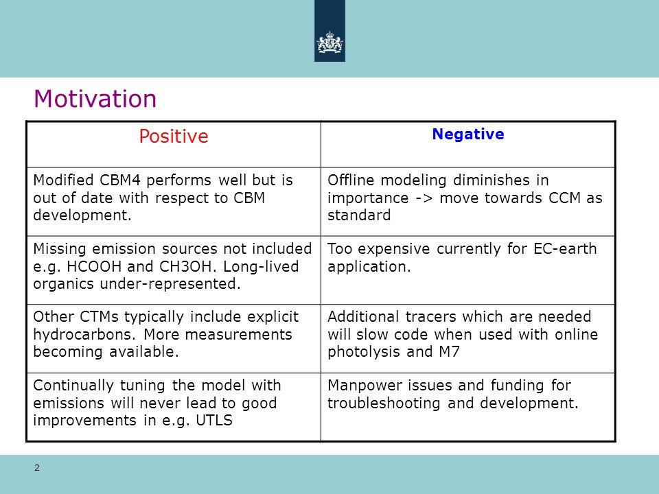 3 CBM development (CB06) Yarwood et al, 9 th annual CMAS conf., 2010