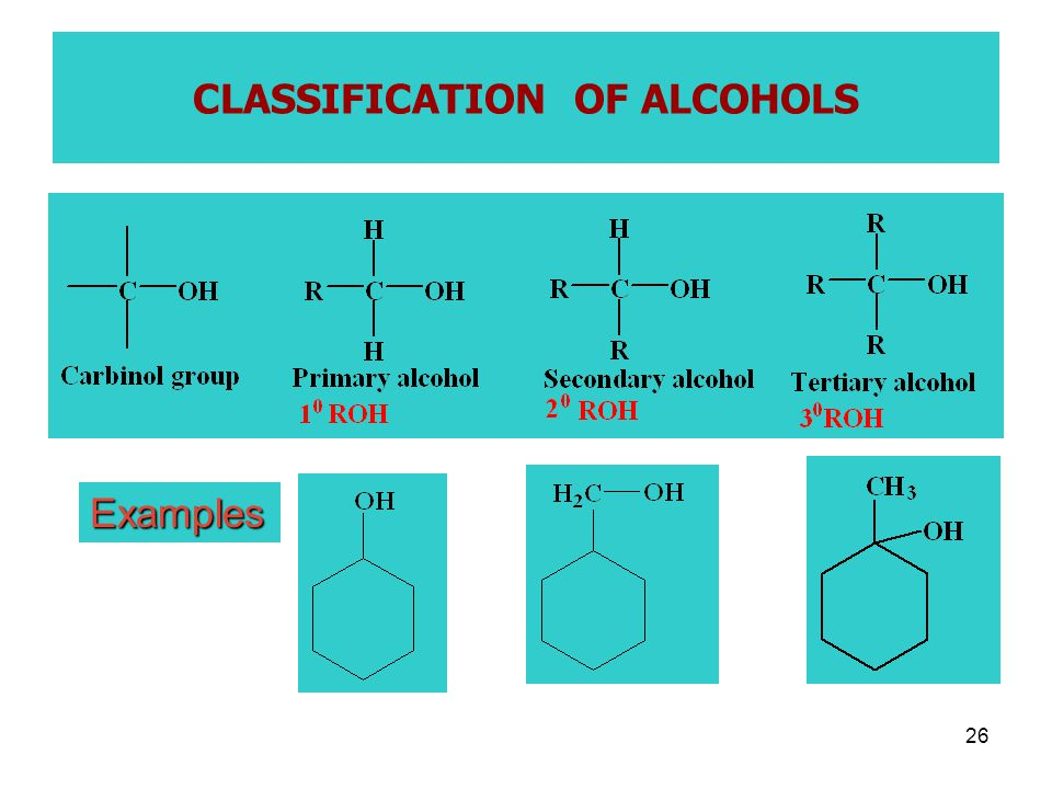 26 CLASSIFICATION OF ALCOHOLS Examples