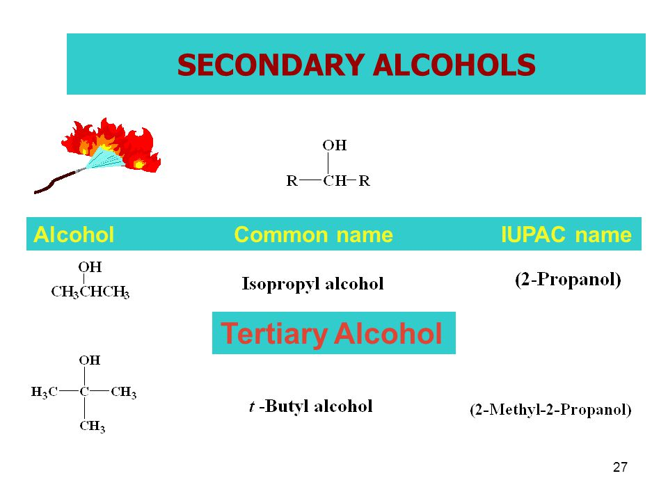 27 SECONDARY ALCOHOLS AlcoholCommon nameIUPAC name Tertiary Alcohol