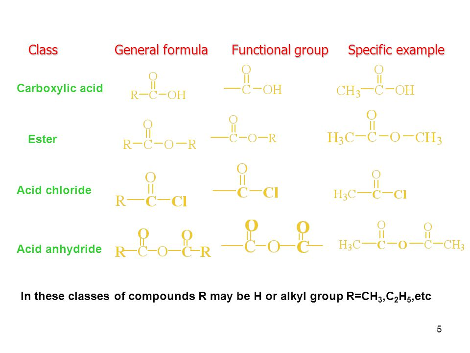 5 Class General formula Functional group Specific example Carboxylic acid Ester Acid chloride Acid anhydride In these classes of compounds R may be H or alkyl group R=CH 3,C 2 H 5,etc