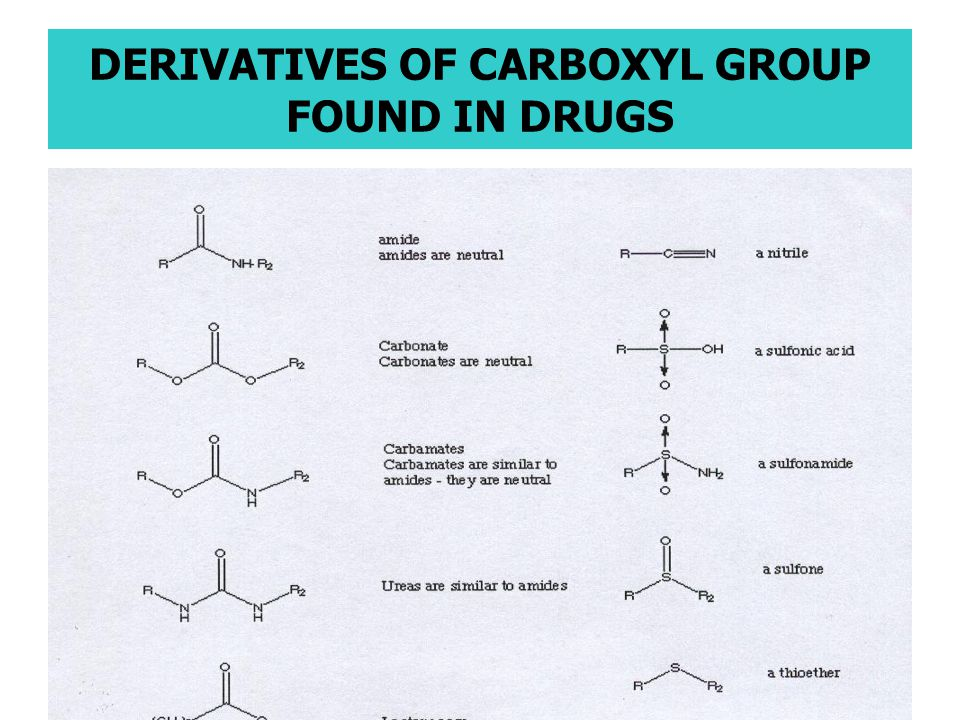 53 DERIVATIVES OF CARBOXYL GROUP FOUND IN DRUGS