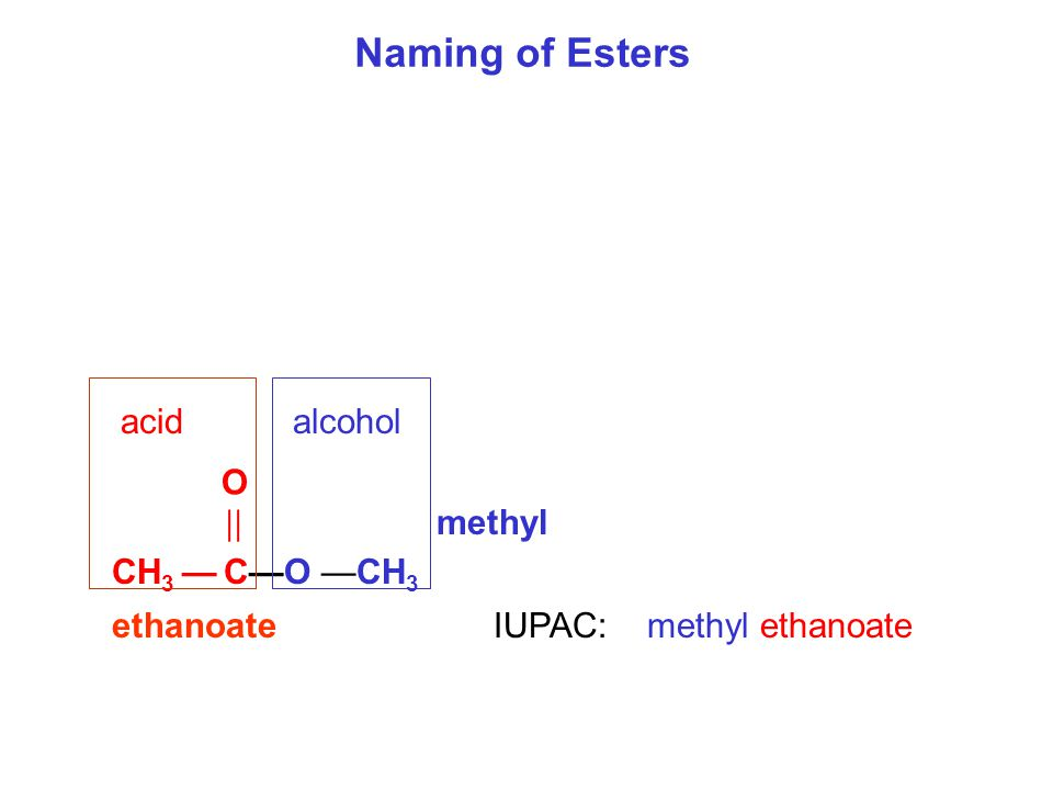 acid alcohol  methyl CH 3 — C—O —CH 3 ethanoate IUPAC: methyl ethanoate Naming of Esters O