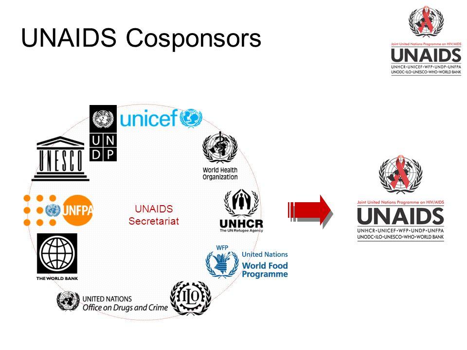 UNAIDS Cosponsors UNAIDS Secretariat