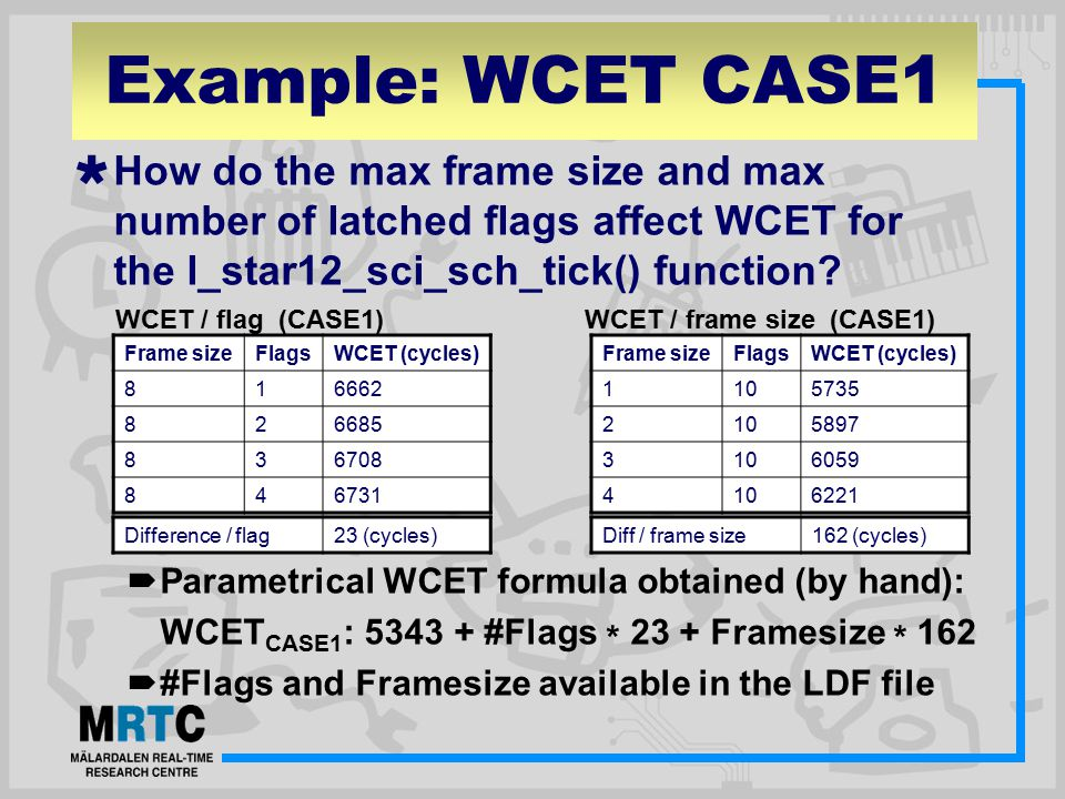 How do the max frame size and max number of latched flags affect WCET for the l_star12_sci_sch_tick() function.