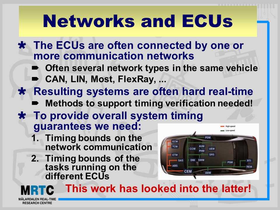 Networks and ECUs  The ECUs are often connected by one or more communication networks  Often several network types in the same vehicle  CAN, LIN, Most, FlexRay,...