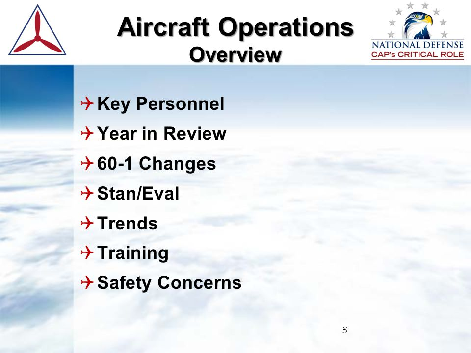  Key Personnel  Year in Review  60-1 Changes  Stan/Eval  Trends  Training  Safety Concerns Aircraft Operations Overview 3