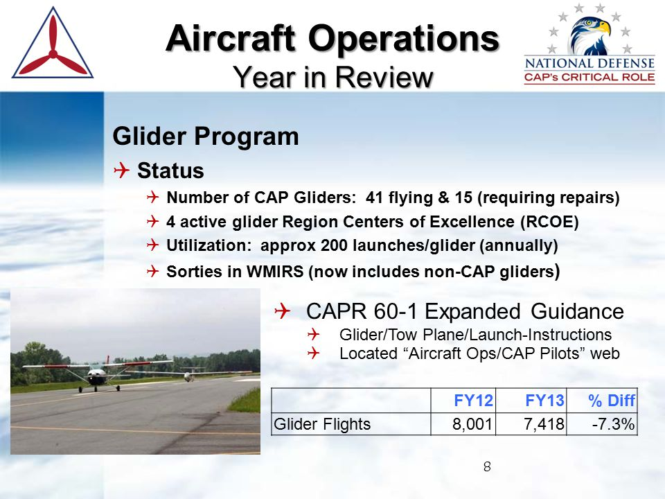 Glider Program  SSA/CAP MOA  Located Aircraft Ops web page  Soaring Society of America (SSA)  Sharing of resources & joint meeting attendance  SSA provides mentors for CAP 9 Aircraft Operations Year in Review