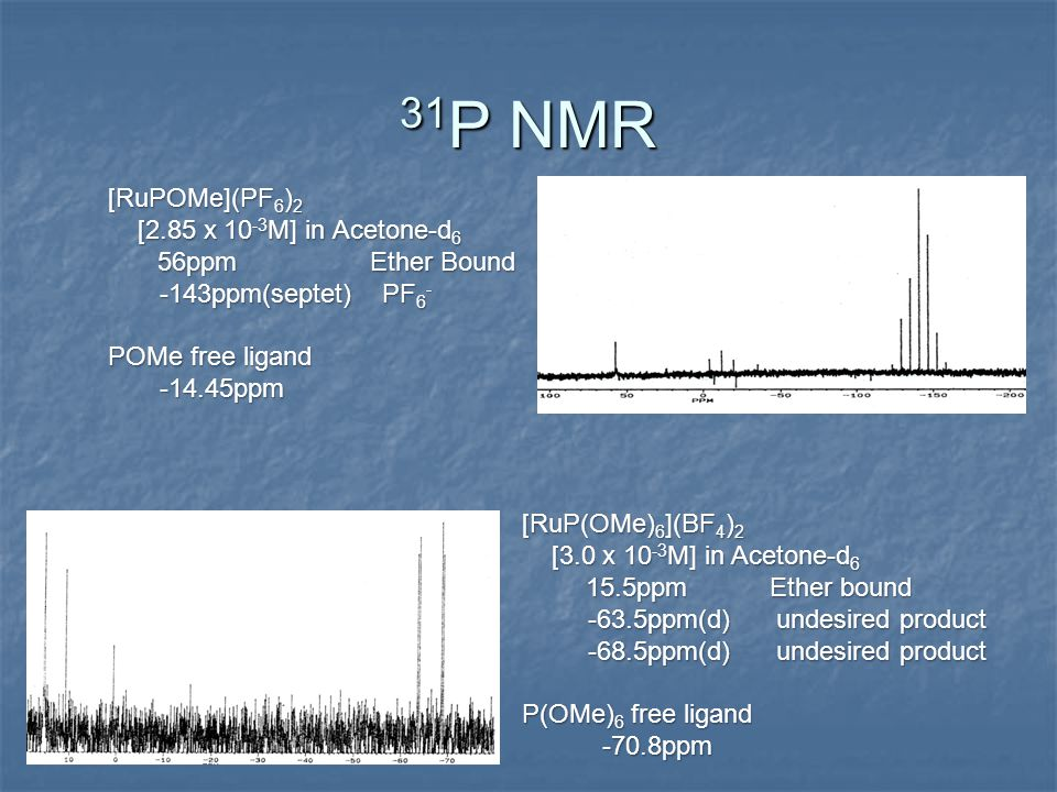 31 P NMR [RuPOMe](PF 6 ) 2 [2.85 x 10 -3 M] in Acetone-d 6 [2.85 x 10 -3 M] in Acetone-d 6 56ppm Ether Bound 56ppm Ether Bound -143ppm(septet) PF 6 -