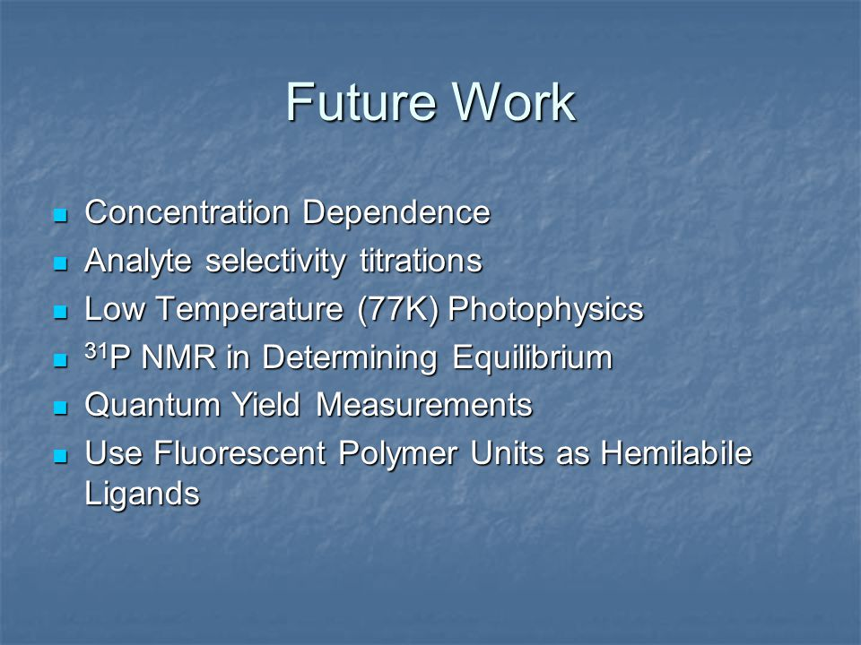 Future Work Concentration Dependence Concentration Dependence Analyte selectivity titrations Analyte selectivity titrations Low Temperature (77K) Phot