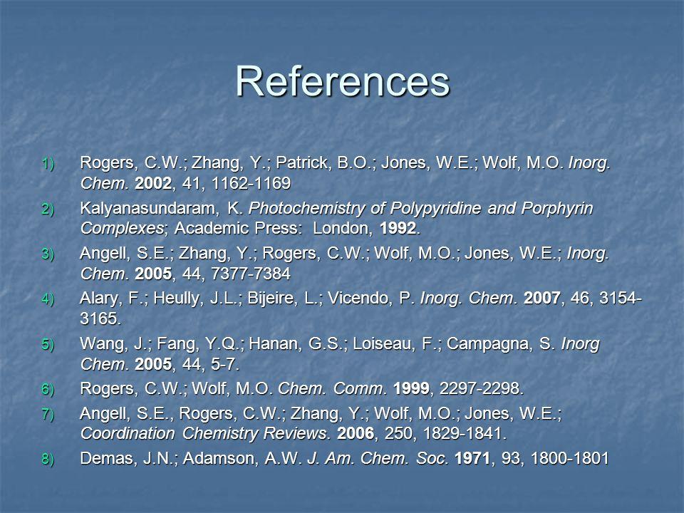 References 1) Rogers, C.W.; Zhang, Y.; Patrick, B.O.; Jones, W.E.; Wolf, M.O.