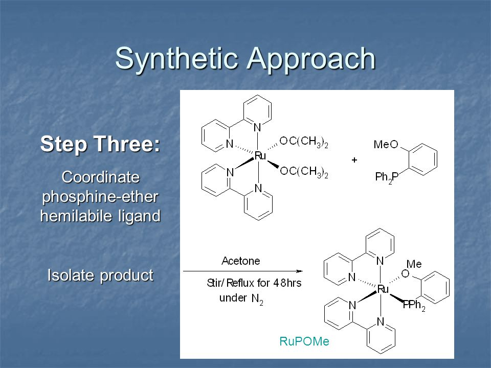 Synthetic Approach Step Three: Coordinate phosphine-ether hemilabile ligand Isolate product RuPOMe