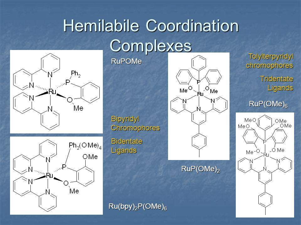 Hemilabile Coordination Complexes RuPOMe Ru(bpy) 2 P(OMe) 6 RuP(OMe) 6 RuP(OMe) 2 Tolylterpyridyl chromophores Tridentate Ligands Bipyridyl Chromophores Bidentate Ligands
