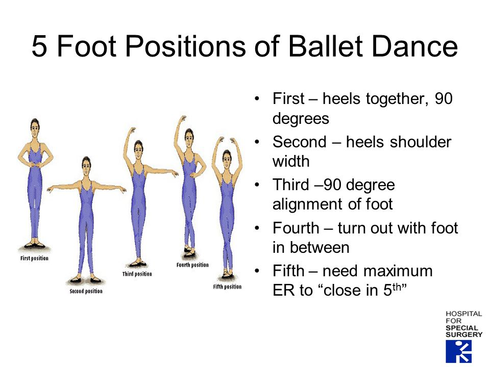5 Foot Positions of Ballet Dance First – heels together, 90 degrees Second – heels shoulder width Third –90 degree alignment of foot Fourth – turn out with foot in between Fifth – need maximum ER to close in 5 th