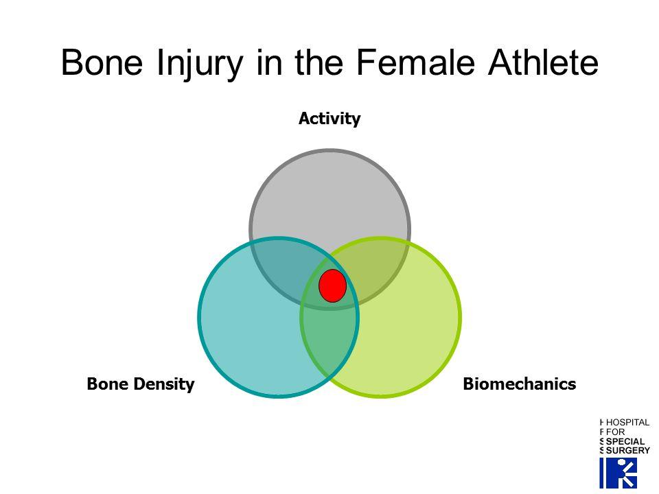 Bone Injury in the Female Athlete Activity BiomechanicsBone Density