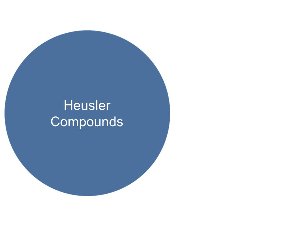 Heusler Compounds
