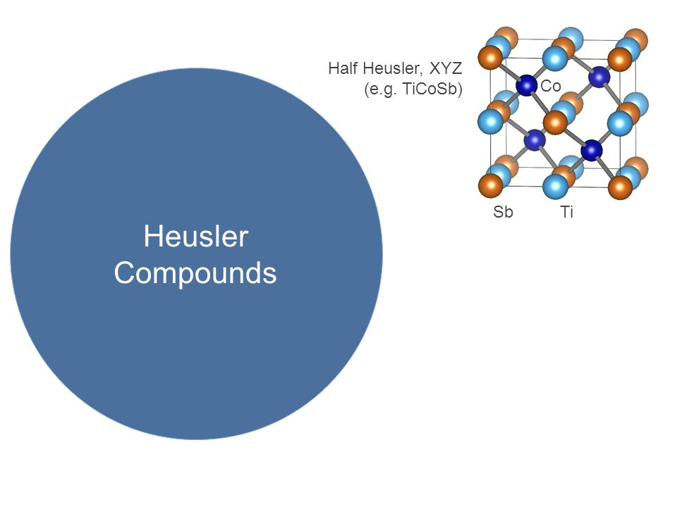 Half Heusler, XYZ (e.g. TiCoSb) Sb Ti Co