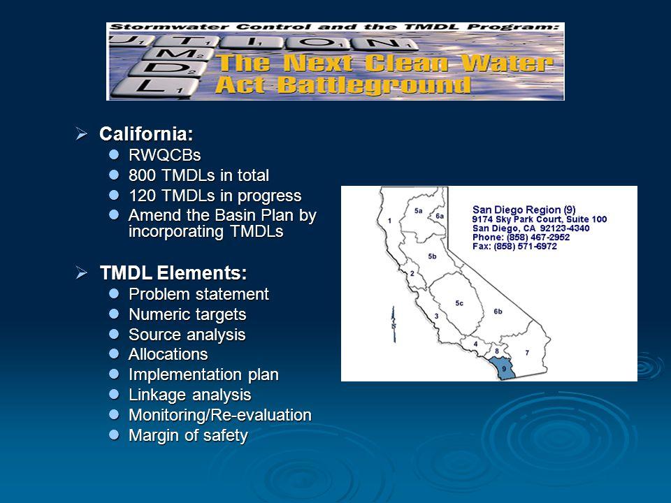  California: RWQCBs RWQCBs 800 TMDLs in total 800 TMDLs in total 120 TMDLs in progress 120 TMDLs in progress Amend the Basin Plan by incorporating TMDLs Amend the Basin Plan by incorporating TMDLs  TMDL Elements: Problem statement Problem statement Numeric targets Numeric targets Source analysis Source analysis Allocations Allocations Implementation plan Implementation plan Linkage analysis Linkage analysis Monitoring/Re-evaluation Monitoring/Re-evaluation Margin of safety Margin of safety