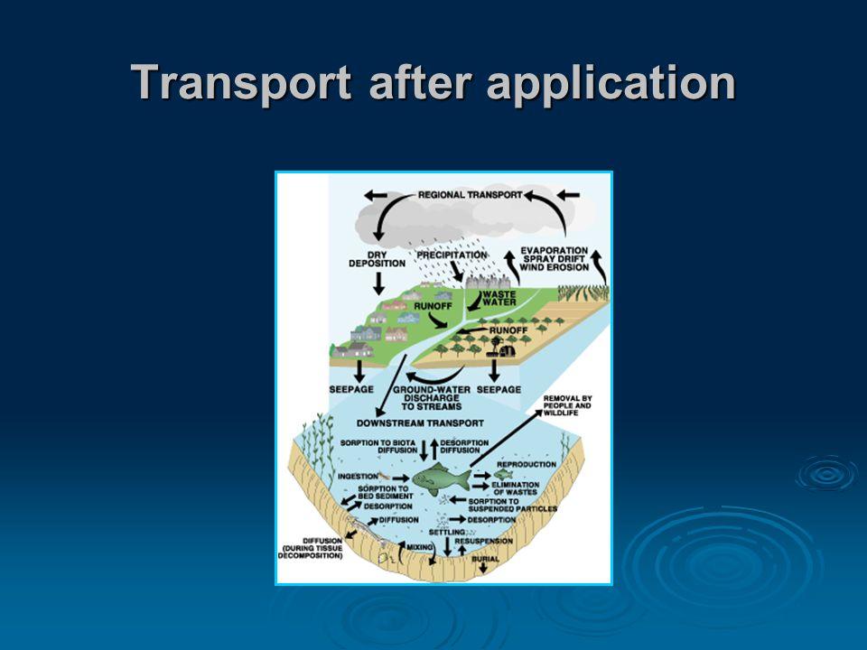 Transport after application
