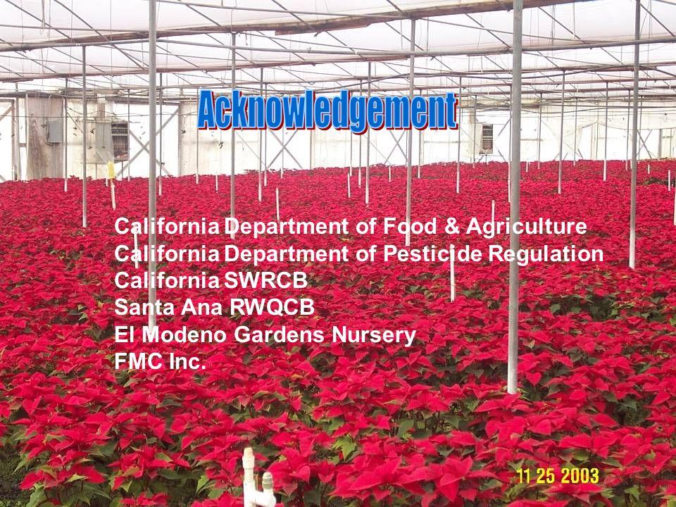 California Department of Food & Agriculture California Department of Pesticide Regulation California SWRCB Santa Ana RWQCB El Modeno Gardens Nursery FMC Inc.