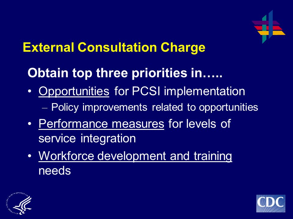 External Consultation Charge Obtain top three priorities in…..