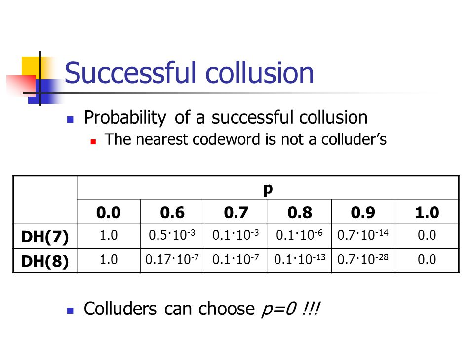 Successful collusion Probability of a successful collusion The nearest codeword is not a colluder's Colluders can choose p=0 !!.
