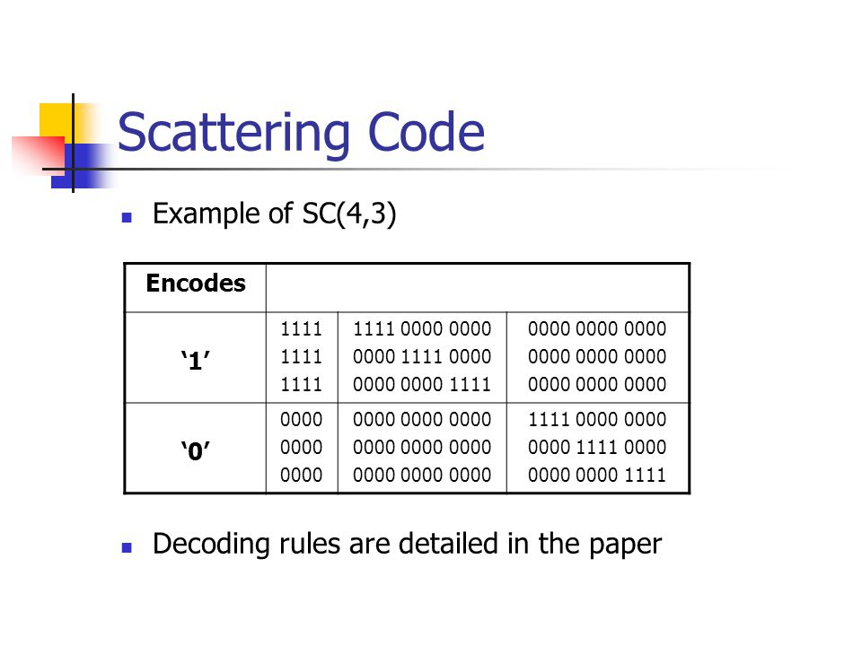 Scattering Code Example of SC(4,3) Decoding rules are detailed in the paper Encodes '1' 1111 1111 0000 0000 0000 1111 0000 0000 0000 1111 0000 0000 0000 '0' 0000 0000 0000 0000 1111 0000 0000 0000 1111 0000 0000 0000 1111