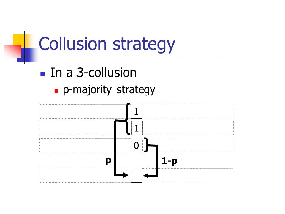 Collusion strategy In a 3-collusion p-majority strategy 11 0 p 1-p