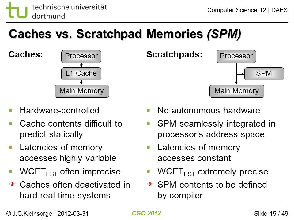 © J.C.Kleinsorge | 2012-03-31 CGO 2012 Computer Science 12 | DAES Slide 15 / 49 Caches vs.