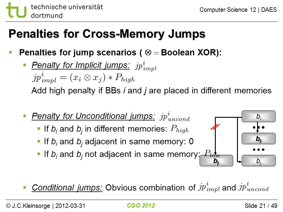 © J.C.Kleinsorge | 2012-03-31 CGO 2012 Computer Science 12 | DAES Slide 21 / 49  Penalties for jump scenarios (   Boolean XOR):  Penalty for Implicit jumps: Add high penalty if BBs i and j are placed in different memories  Penalty for Unconditional jumps:  If b i and b j in different memories:  If b i and b j adjacent in same memory: 0  If b i and b j not adjacent in same memory:  Conditional jumps: Obvious combination of and Penalties for Cross-Memory Jumps bibi bkbk bjbj bjbj bkbk bjbj