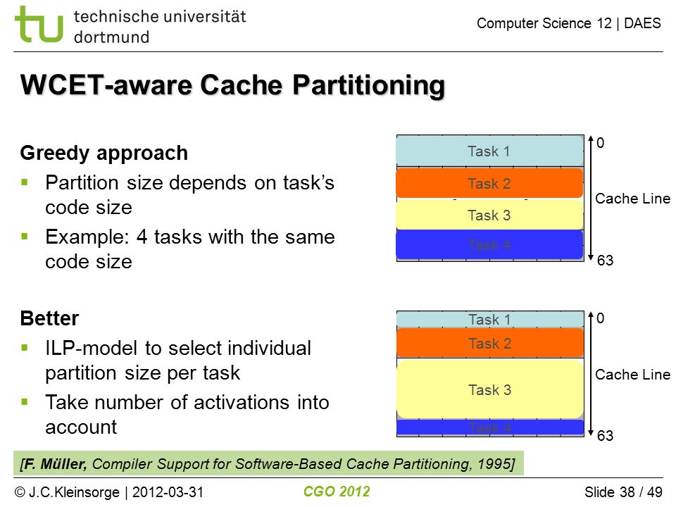 © J.C.Kleinsorge | 2012-03-31 CGO 2012 Computer Science 12 | DAES Slide 38 / 49 WCET-aware Cache Partitioning Greedy approach  Partition size depends on task's code size  Example: 4 tasks with the same code size Better  ILP-model to select individual partition size per task  Take number of activations into account Cache Line 0 63 Task 1 Task 2 Task 4 Task 3 Cache Line 0 63 Task 1 Task 2 Task 4 Task 3 [F.