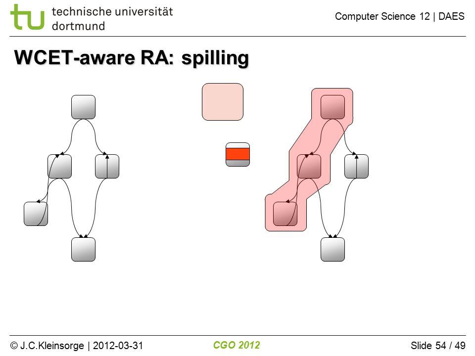 © J.C.Kleinsorge | 2012-03-31 CGO 2012 Computer Science 12 | DAES Slide 54 / 49 WCET-aware RA: spilling