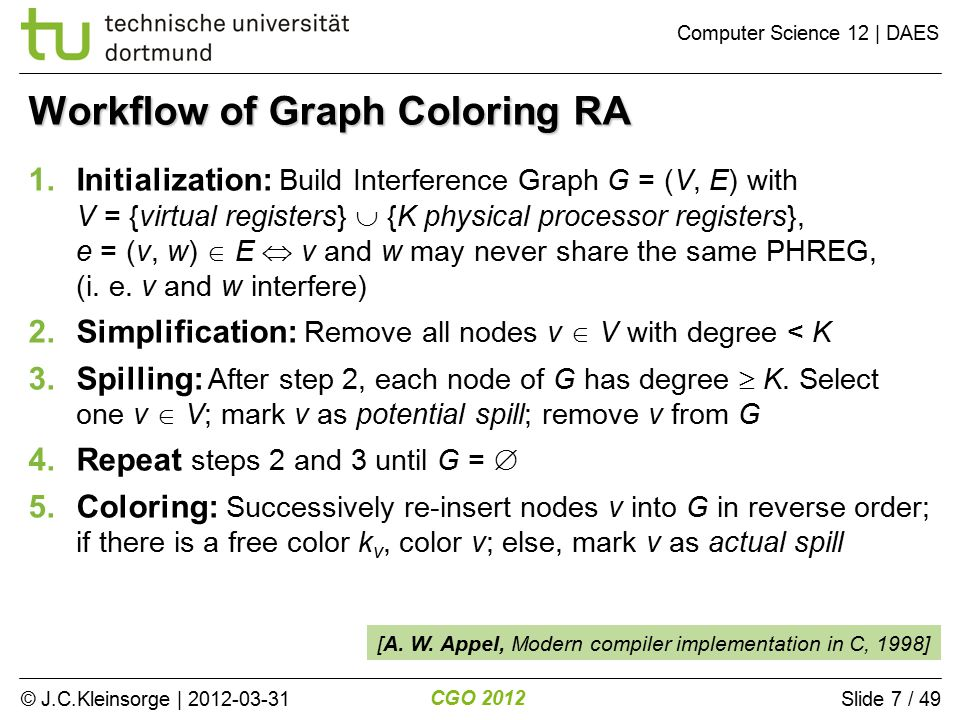 © J.C.Kleinsorge | 2012-03-31 CGO 2012 Computer Science 12 | DAES Slide 7 / 49 Workflow of Graph Coloring RA 1.Initialization: Build Interference Graph G = (V, E) with V = {virtual registers}  {K physical processor registers}, e = (v, w)  E  v and w may never share the same PHREG, (i.