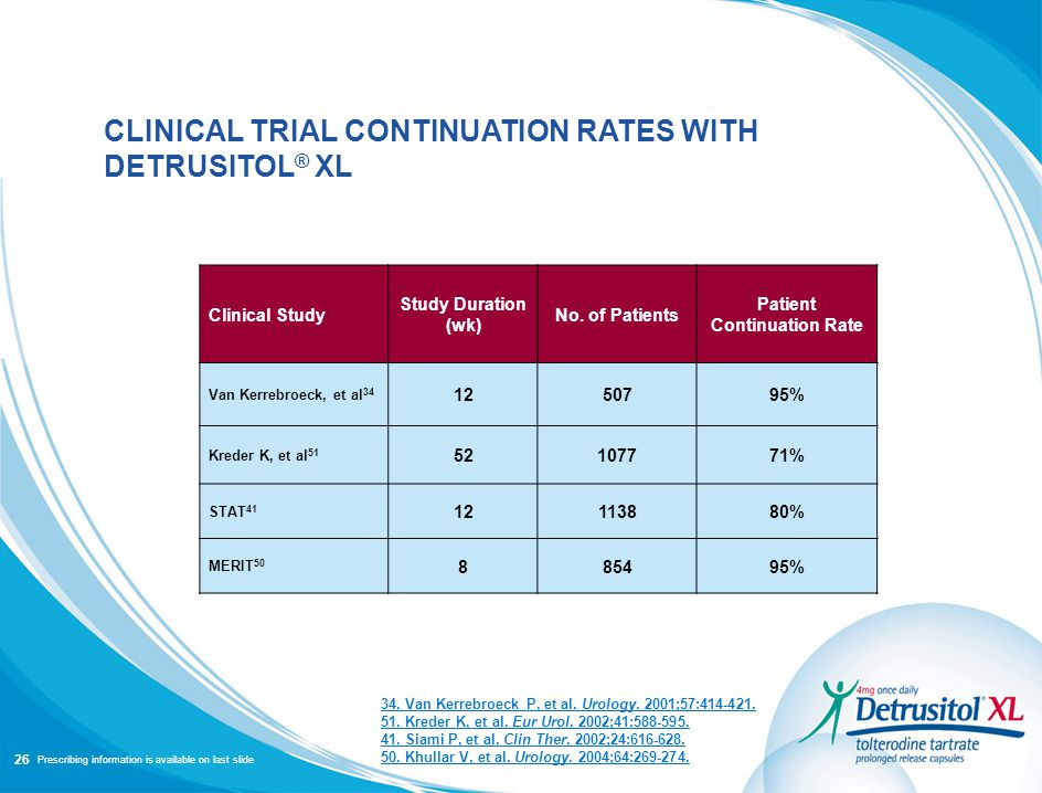 PRESCRIBING INFORMATION IS AVAILABLE ON LAST SLIDE Clinical Study Study Duration (wk) No.