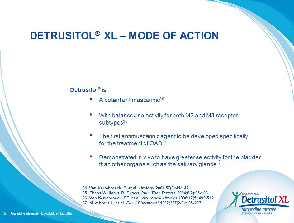 PRESCRIBING INFORMATION IS AVAILABLE ON LAST SLIDE 5 Detrusitol ® is A potent antimuscarinic 36 With balanced selectivity for both M2 and M3 receptor
