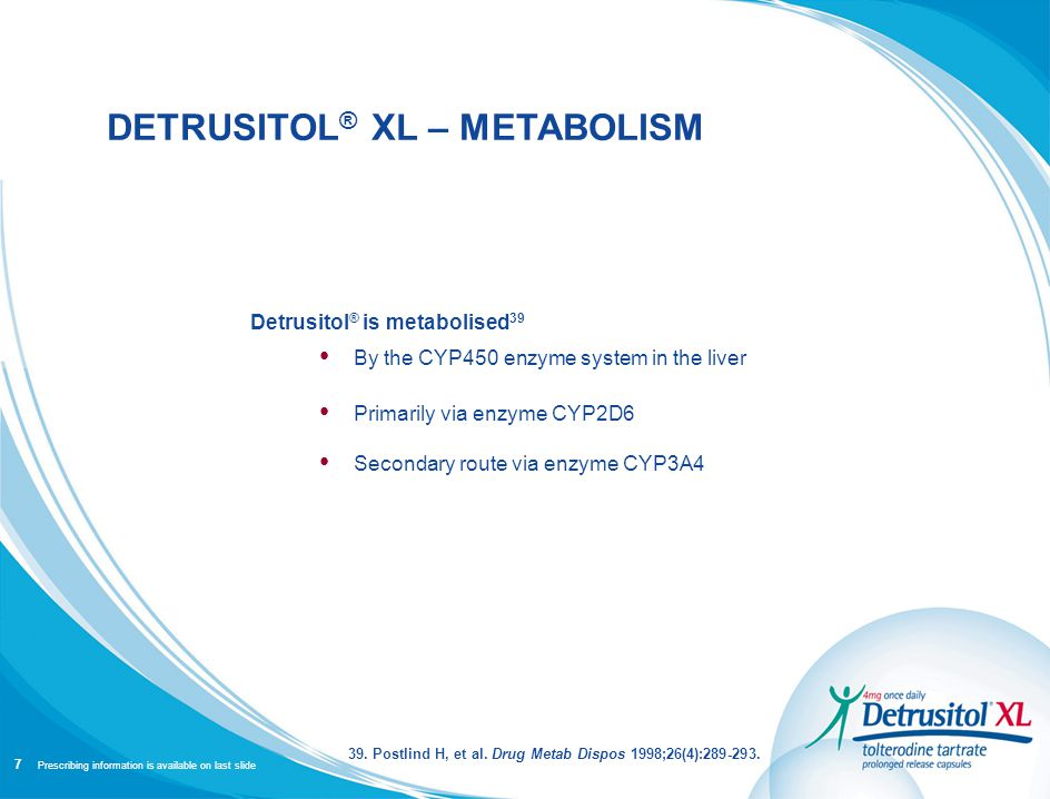 PRESCRIBING INFORMATION IS AVAILABLE ON LAST SLIDE 7 Detrusitol ® is metabolised 39 By the CYP450 enzyme system in the liver Primarily via enzyme CYP2D6 Secondary route via enzyme CYP3A4 DETRUSITOL ® XL – METABOLISM 39.
