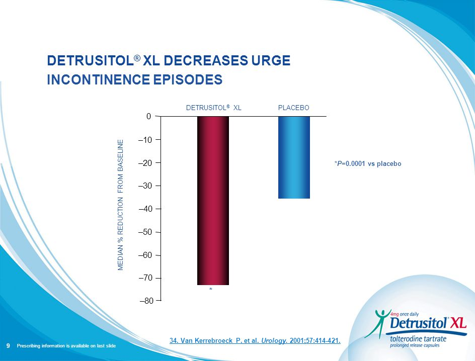 PRESCRIBING INFORMATION IS AVAILABLE ON LAST SLIDE DETRUSITOL ® XL DECREASES URGE INCONTINENCE EPISODES 34.
