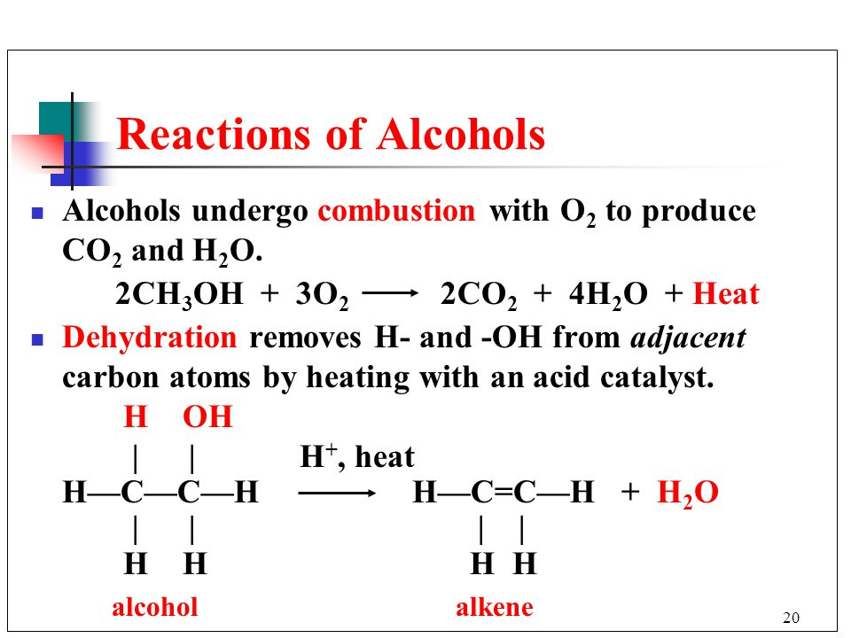 20 Alcohols undergo combustion with O 2 to produce CO 2 and H 2 O. 2CH 3 OH + 3O 2 2CO 2 + 4H 2 O + Heat Dehydration removes H- and -OH from adjacent