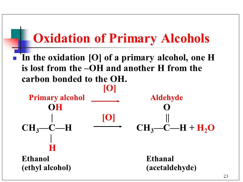 23 In the oxidation [O] of a primary alcohol, one H is lost from the –OH and another H from the carbon bonded to the OH. [O] Primary alcohol Aldehyde