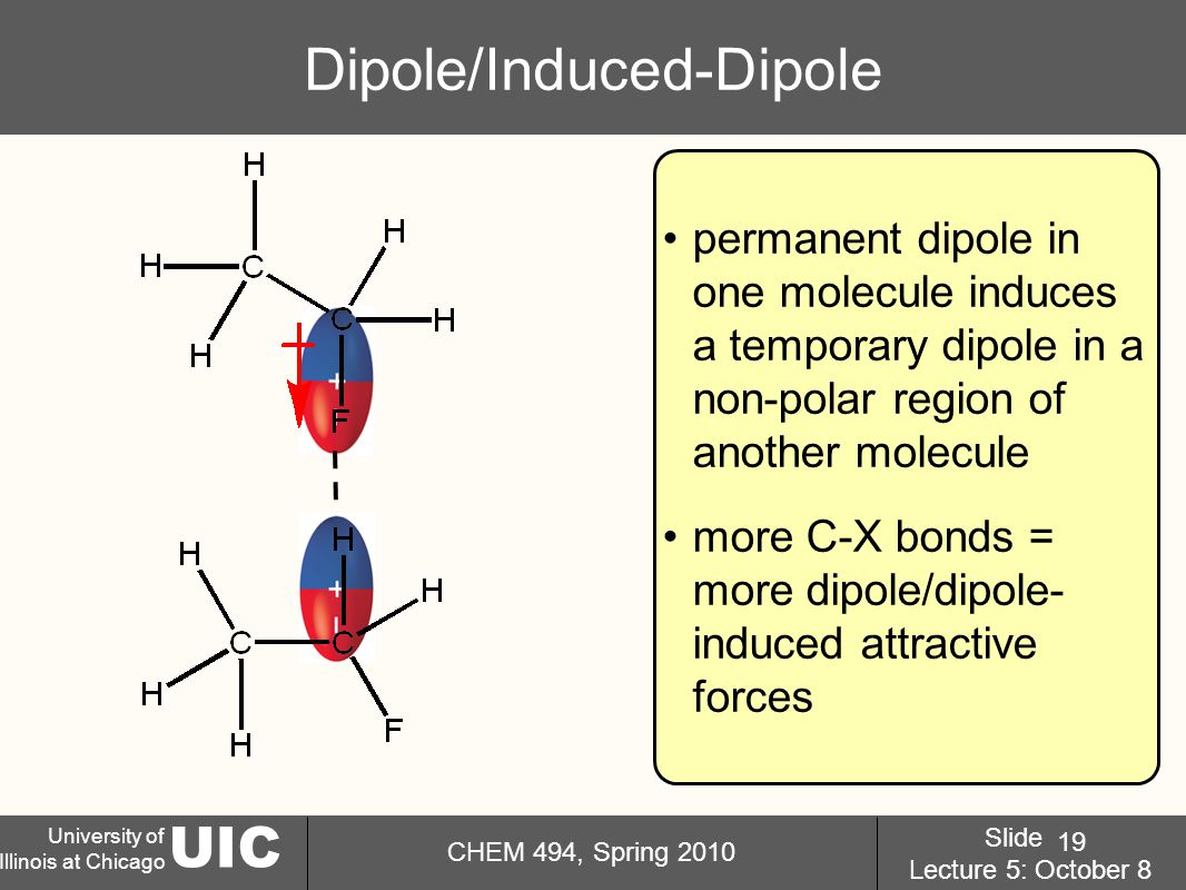 UIC University of Illinois at Chicago CHEM 494, Spring 2010 Slide Lecture 5: October 8 19 Dipole/Induced-Dipole permanent dipole in one molecule induces a temporary dipole in a non-polar region of another molecule more C-X bonds = more dipole/dipole- induced attractive forces