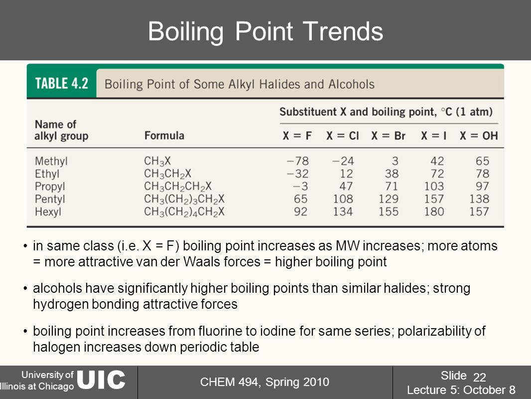 UIC University of Illinois at Chicago CHEM 494, Spring 2010 Slide Lecture 5: October 8 22 Boiling Point Trends in same class (i.e.