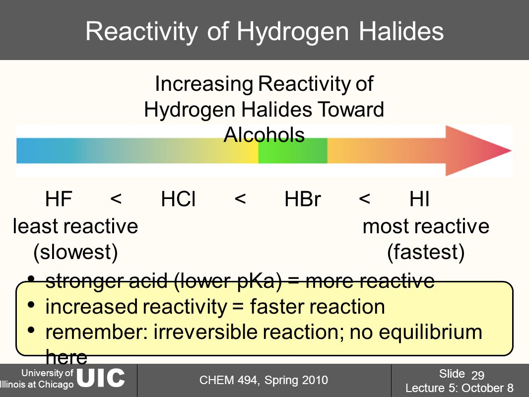 UIC University of Illinois at Chicago CHEM 494, Spring 2010 Slide Lecture 5: October 8 29 Reactivity of Hydrogen Halides Increasing Reactivity of Hydrogen Halides Toward Alcohols HFHIHClHBr<<< least reactive (slowest) most reactive (fastest) stronger acid (lower pKa) = more reactive increased reactivity = faster reaction remember: irreversible reaction; no equilibrium here
