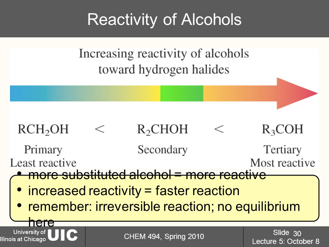 UIC University of Illinois at Chicago CHEM 494, Spring 2010 Slide Lecture 5: October 8 30 Reactivity of Alcohols more substituted alcohol = more reactive increased reactivity = faster reaction remember: irreversible reaction; no equilibrium here
