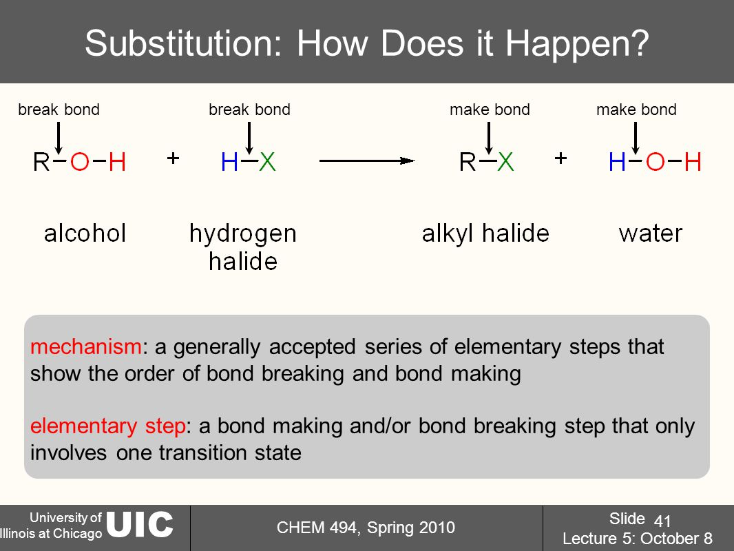 UIC University of Illinois at Chicago CHEM 494, Spring 2010 Slide Lecture 5: October 8 41 Substitution: How Does it Happen.