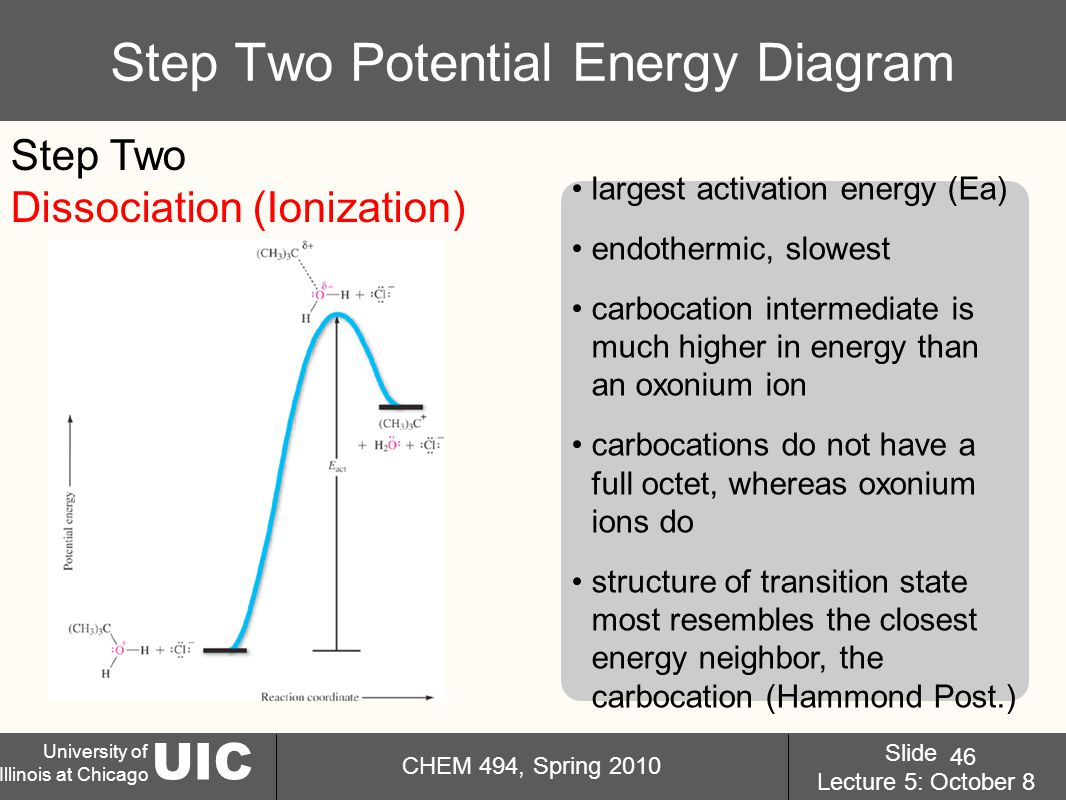 UIC University of Illinois at Chicago CHEM 494, Spring 2010 Slide Lecture 5: October 8 46 Step Two Potential Energy Diagram largest activation energy (Ea) endothermic, slowest carbocation intermediate is much higher in energy than an oxonium ion carbocations do not have a full octet, whereas oxonium ions do structure of transition state most resembles the closest energy neighbor, the carbocation (Hammond Post.) Step Two Dissociation (Ionization)