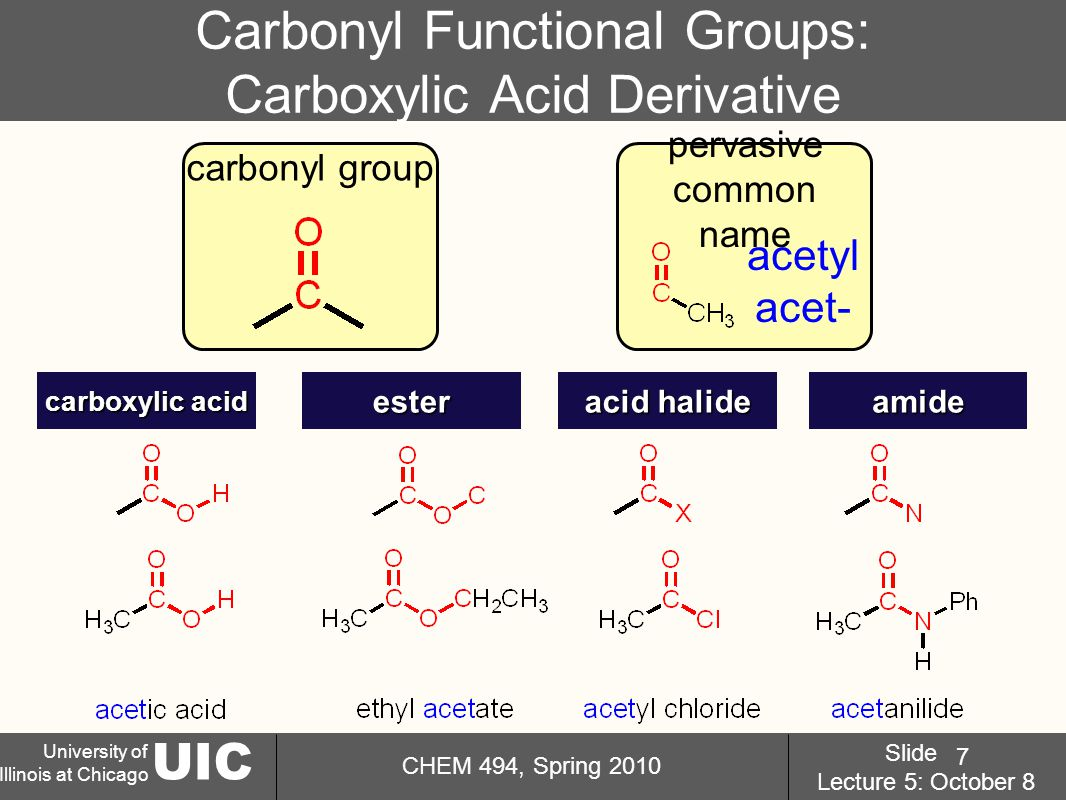 UIC University of Illinois at Chicago CHEM 494, Spring 2010 Slide Lecture 5: October 8 7 Carbonyl Functional Groups: Carboxylic Acid Derivative carbonyl group pervasive common name carboxylic acid ester acid halide amide acetyl acet-