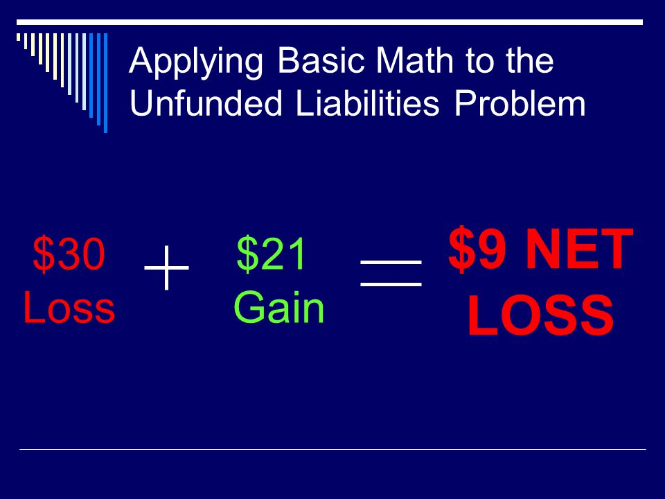 Applying Basic Math to the Unfunded Liabilities Problem $9 NET LOSS $30 Loss $21 Gain