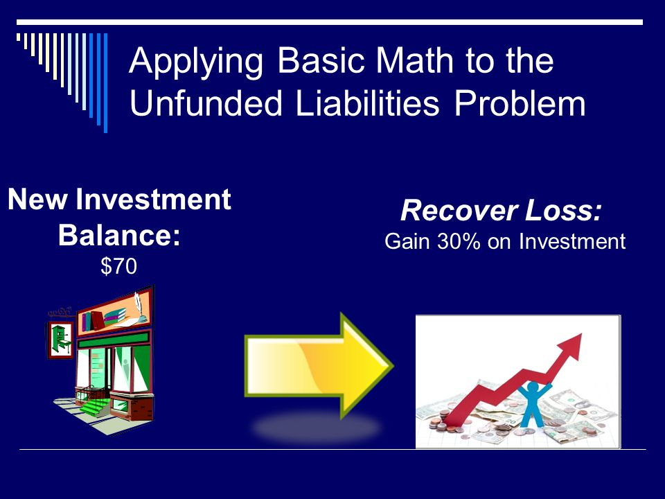 Applying Basic Math to the Unfunded Liabilities Problem New Investment Balance: $70 Recover Loss: Gain 30% on Investment