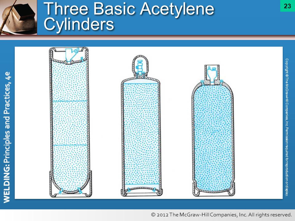 © 2012 The McGraw-Hill Companies, Inc. All rights reserved. WELDING: Principles and Practices, 4e 23 Three Basic Acetylene Cylinders Copyright © The M